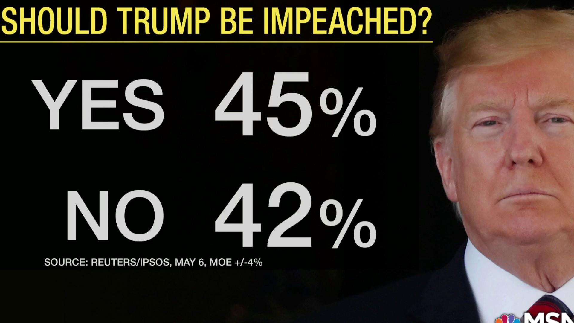 Image result for Should Trump Be Impeached?