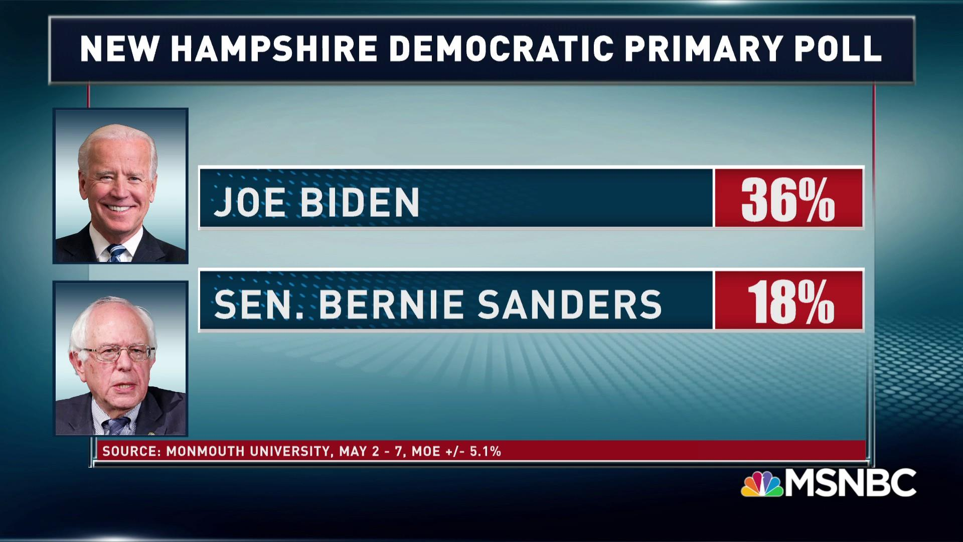 """Sanders laughs at Biden being called """"The Most Progressive"""" candidate"""