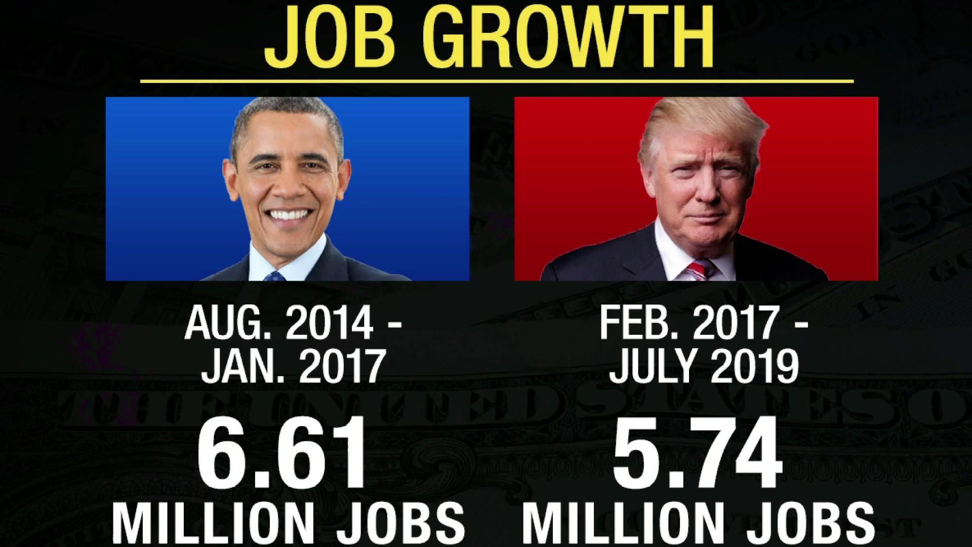 Why Trump can't take credit for continuing boom of Obama economy