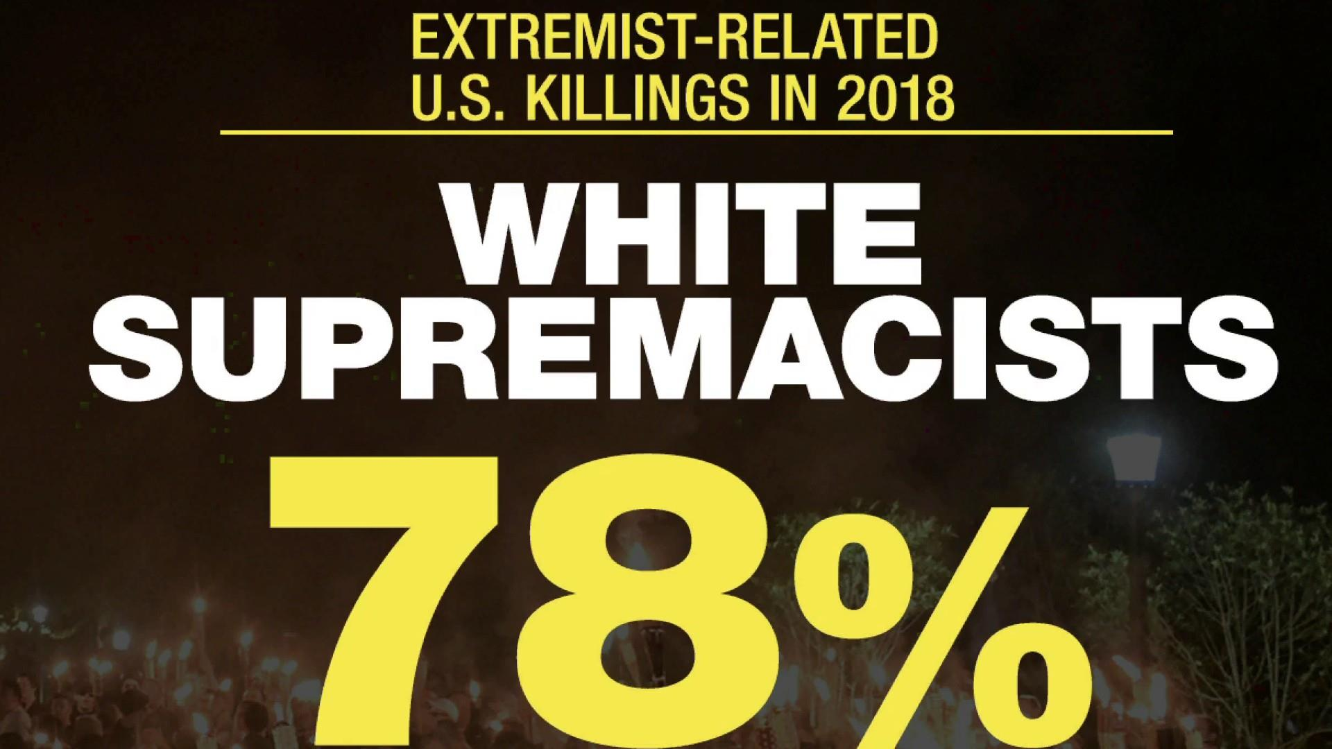 Former white nationalist on fighting violent, racist extremists