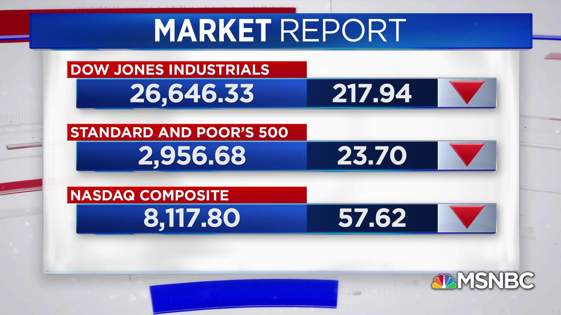 Dow drops as Trump announces new tariffs on China