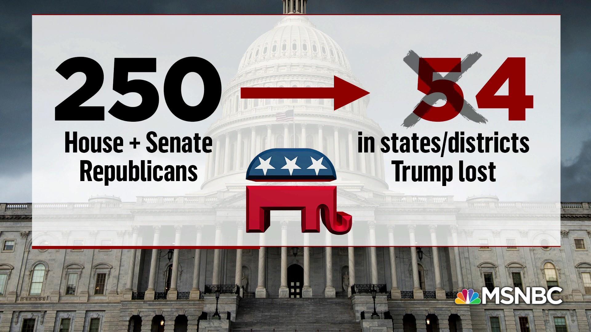 Retirements among establishment House Republicans surging