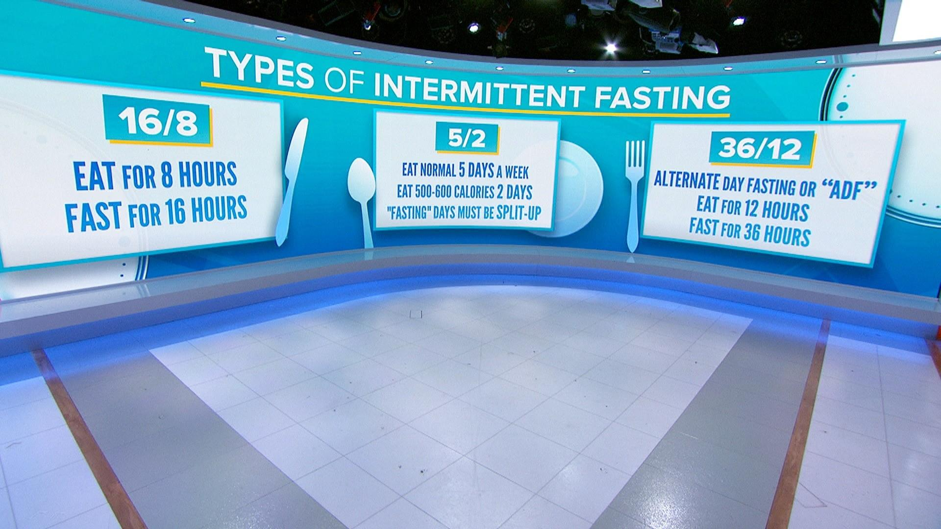 How to lose weight with intermittent fasting: Alternate day