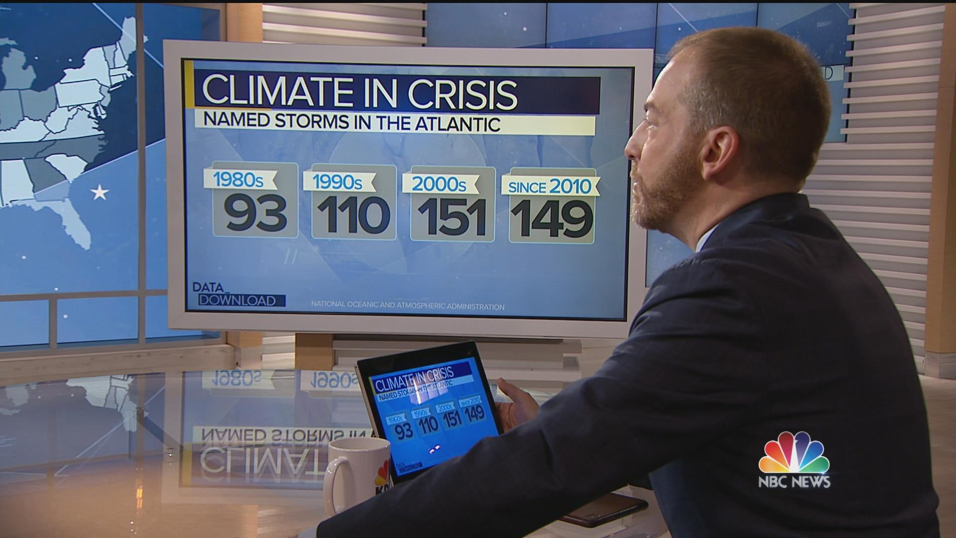 Extreme weather events (and the costs) are piling up