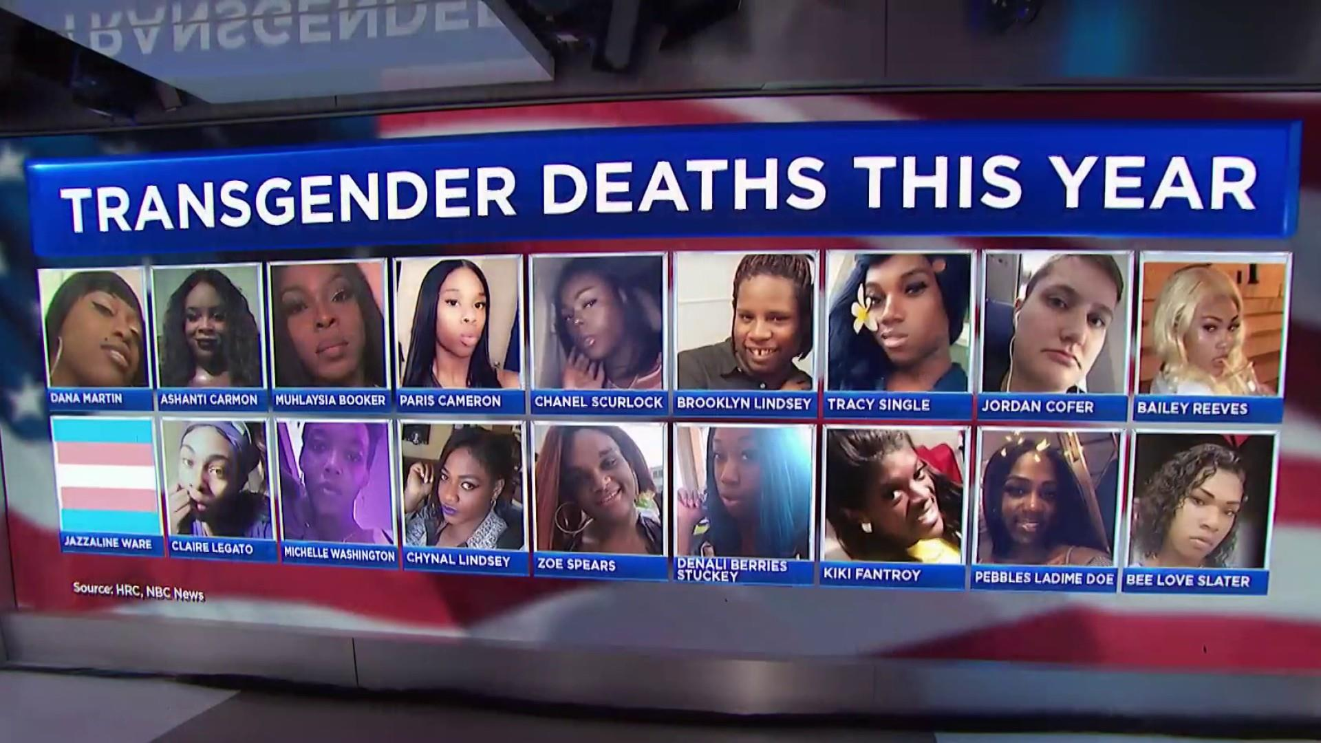 Police investigating U.S.'s 18th transgender killing this year