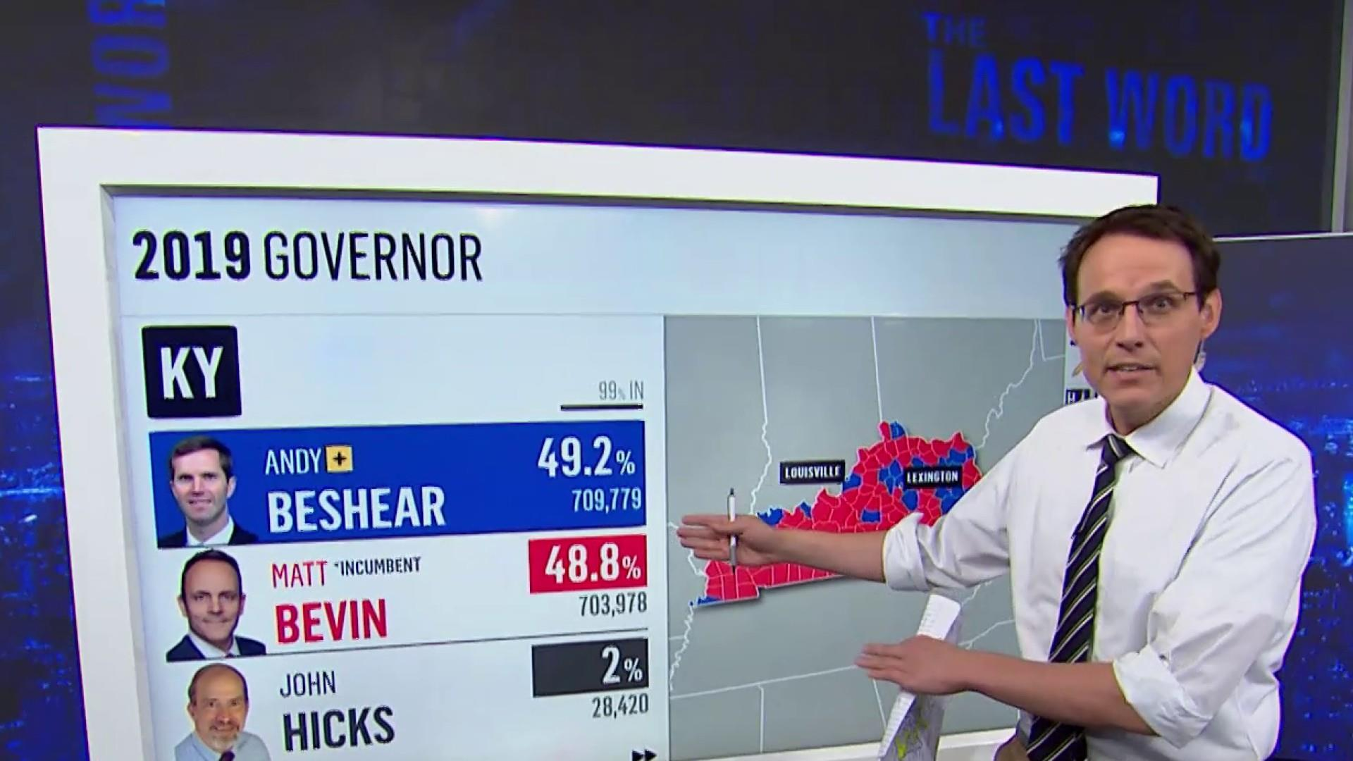 How Dem Beshear beat Bevin (and Trump) in KY