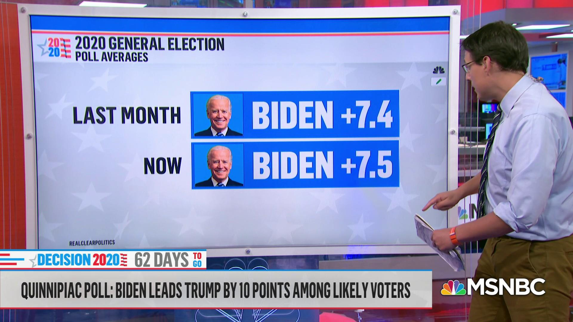 Trump S New Strategy Against Biden Faces Signs Of Trouble Polls Show