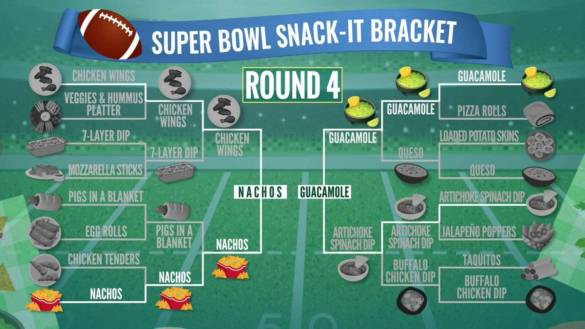 Steve Kornacki Analyzes Final Round Of Today S Super Bowl Snack It Bracket