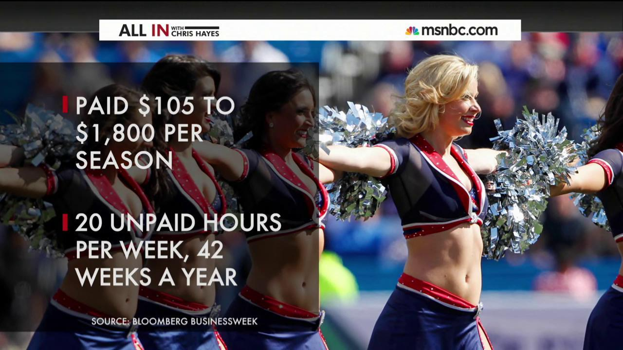 How the NFL treats women on the field