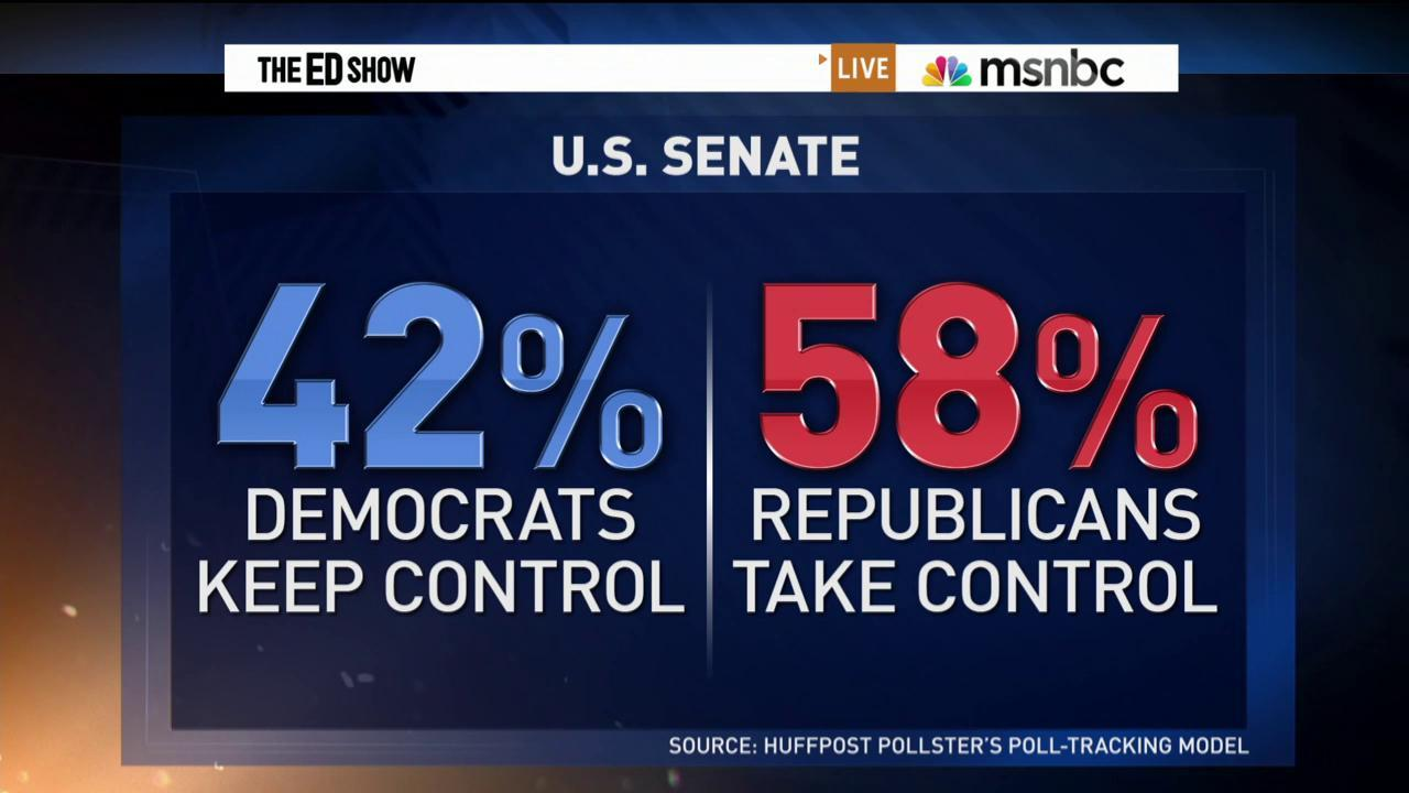 Democrats in uphill battle to keep Senate