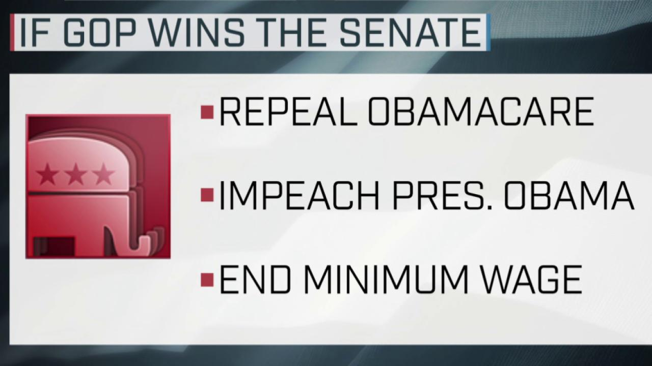 Will the GOP take the Senate?