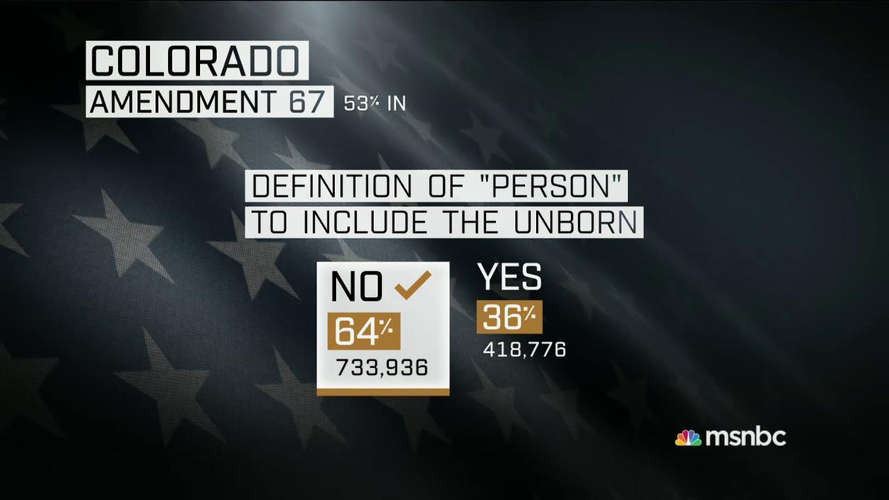 'Personhood' fails again in Colorado
