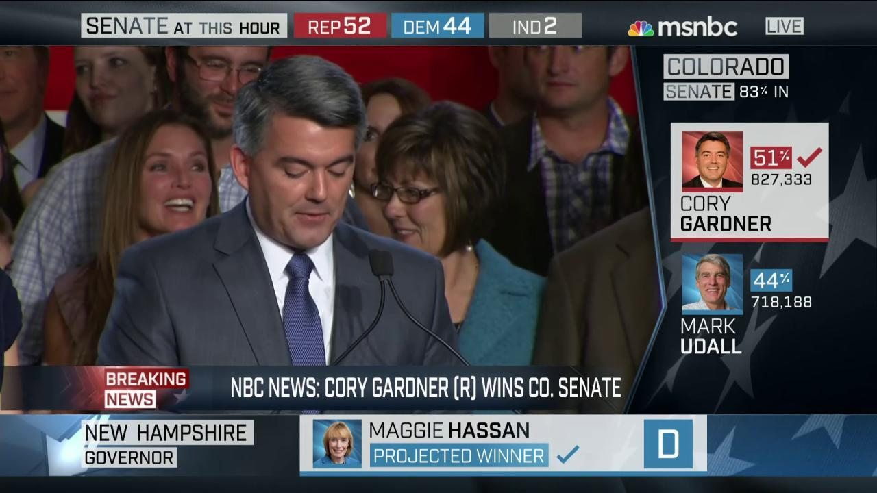 Gardner victory imperative for Republicans
