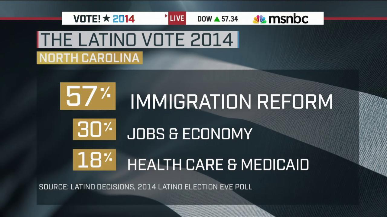 Did immigration delay affect Latino turnout?