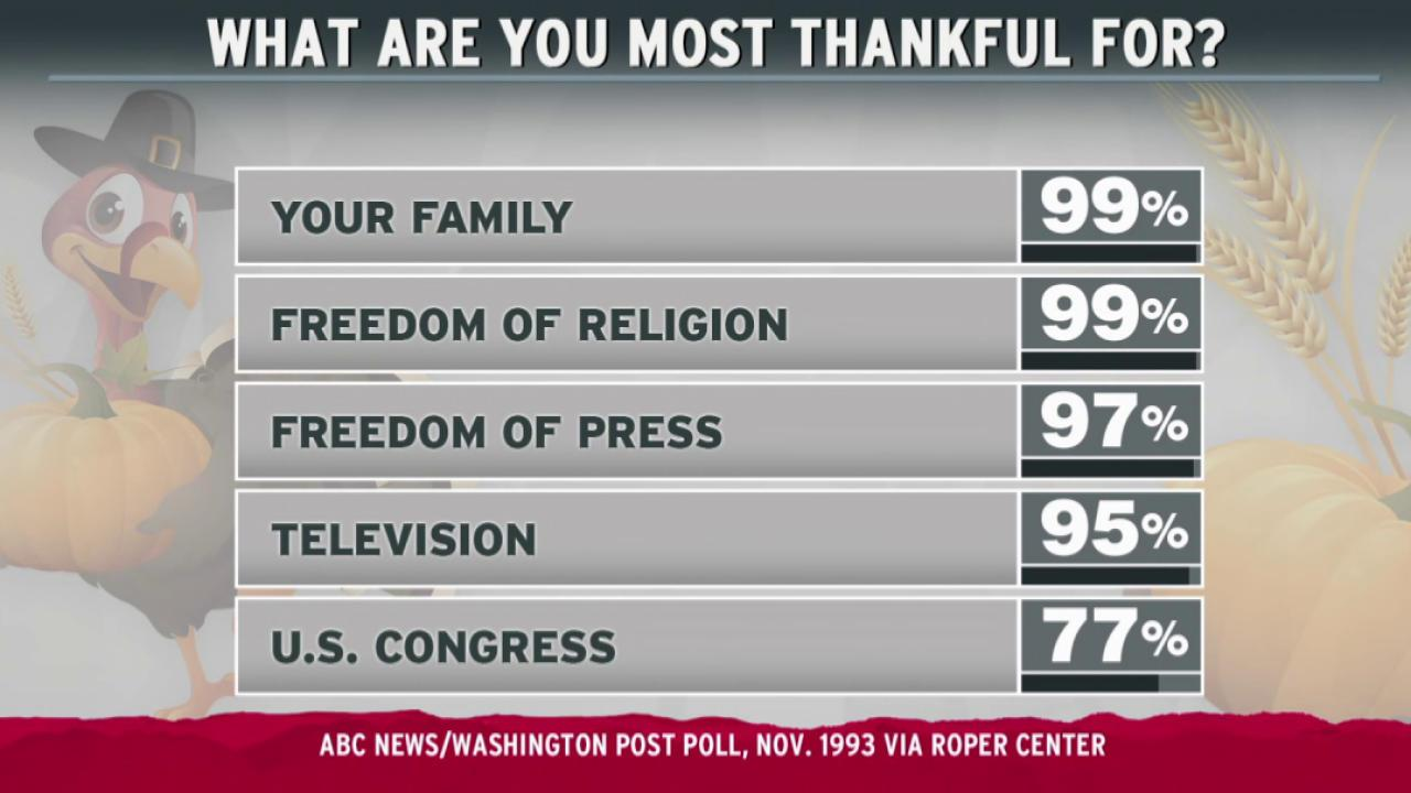 Once upon a time, Americans liked Congress