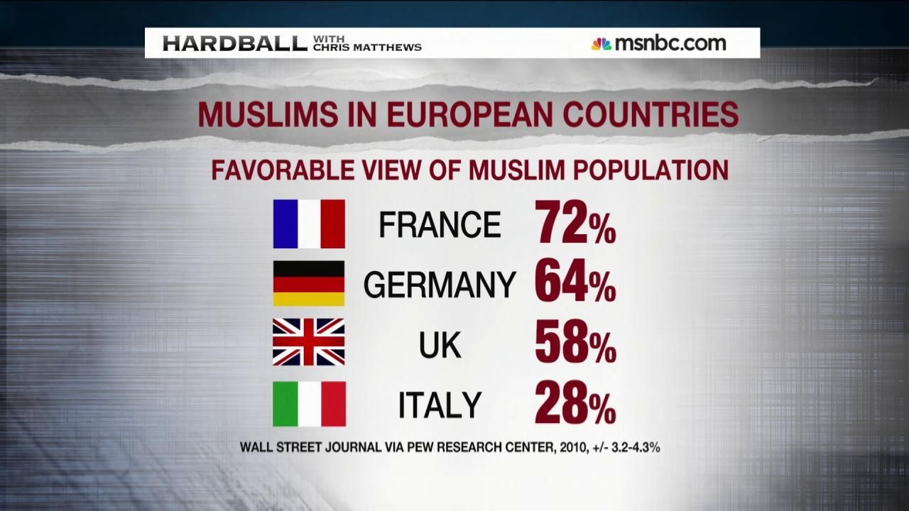 Is Europe taking a political turn to the...