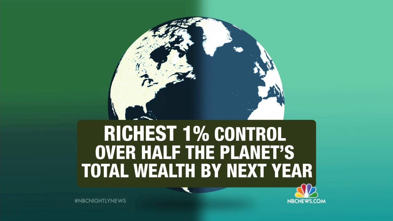 Millionaires Are Also Worried About Rising Income Inequality