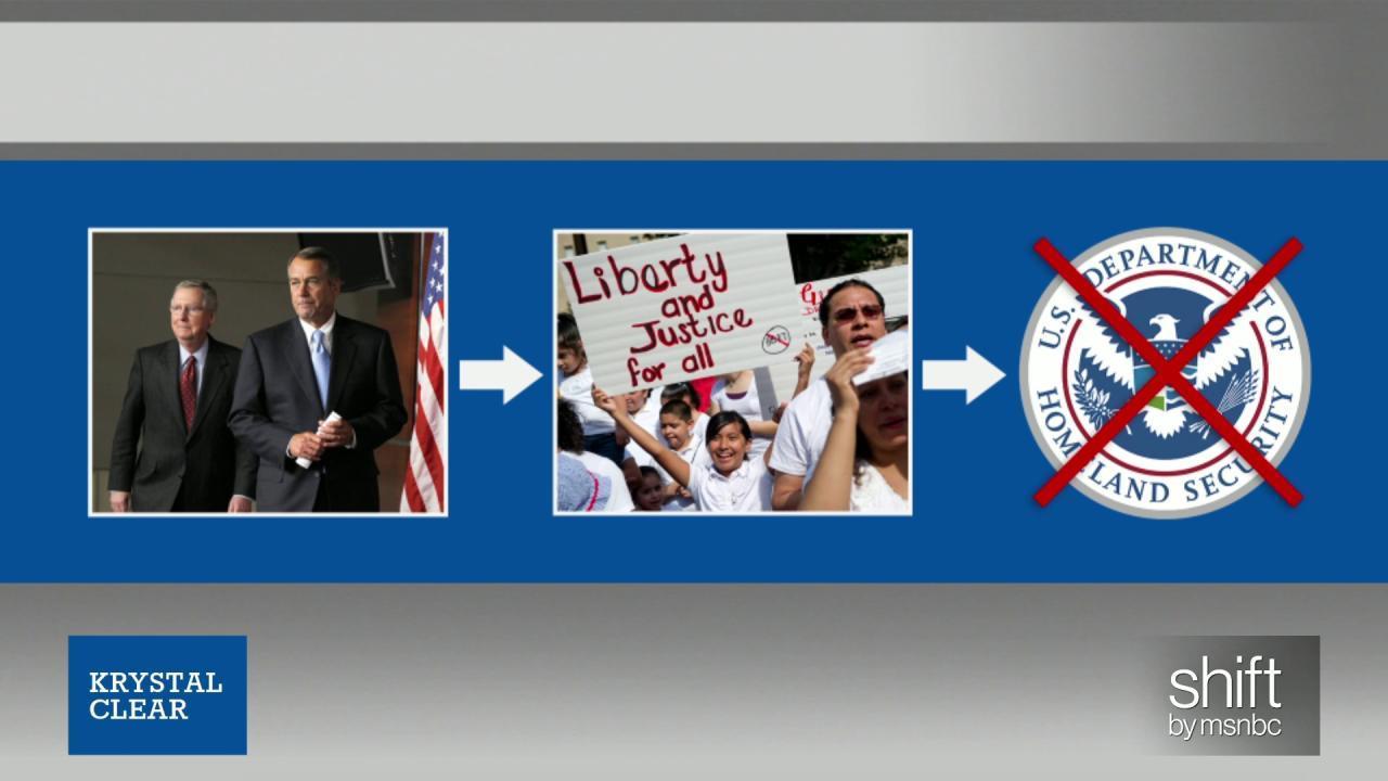 How does this GOP DHS gambit make sense?