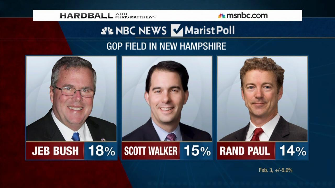 The fight on the Right heads to New Hampshire