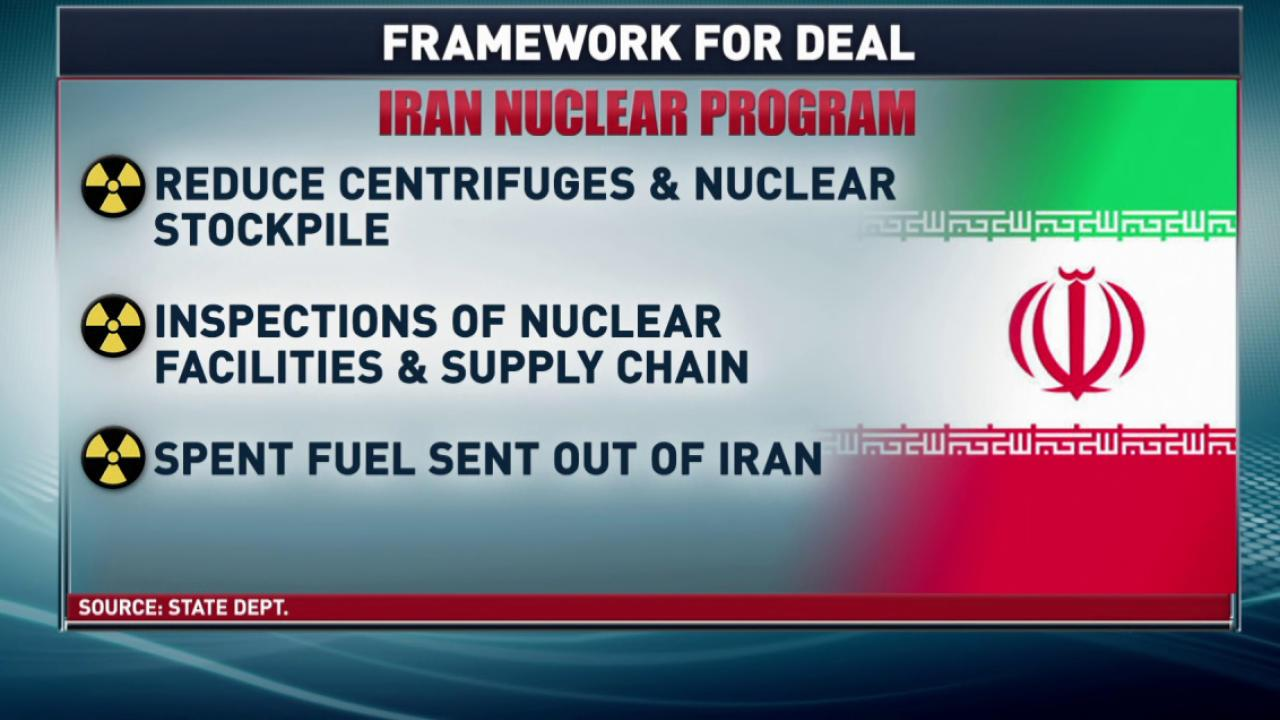 A historic nuclear deal with Iran