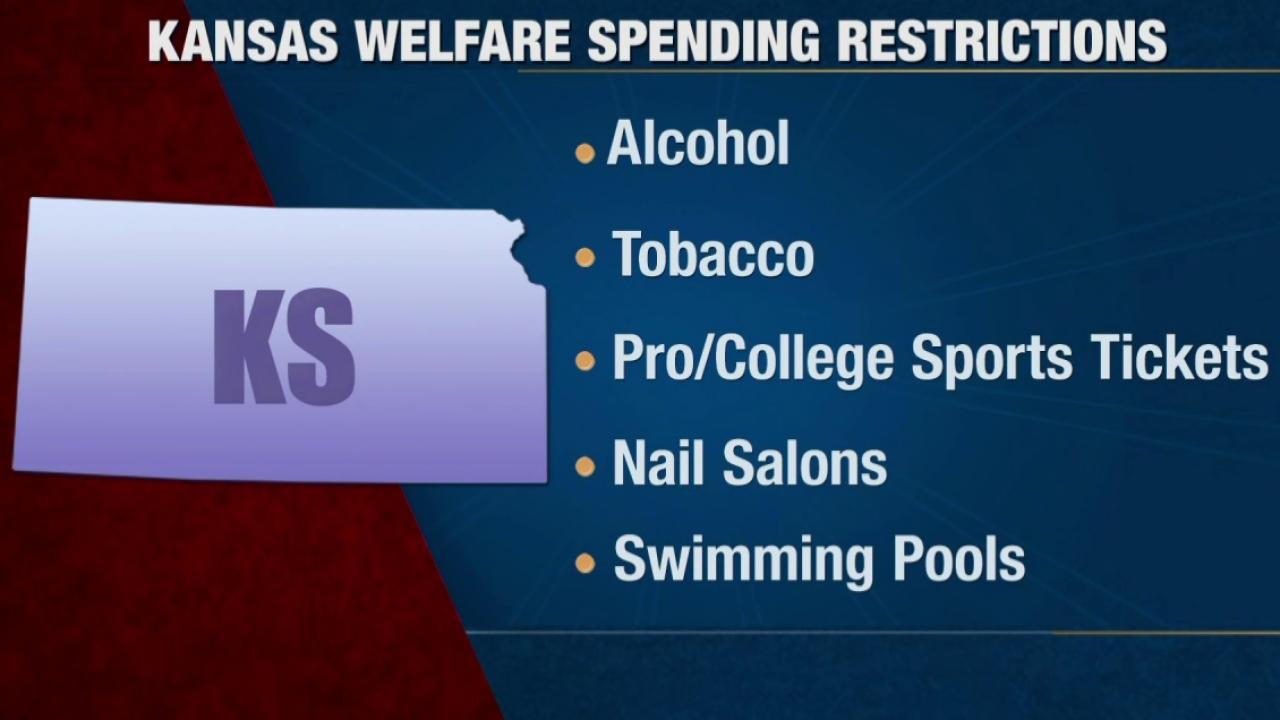 Kansas' welfare woes