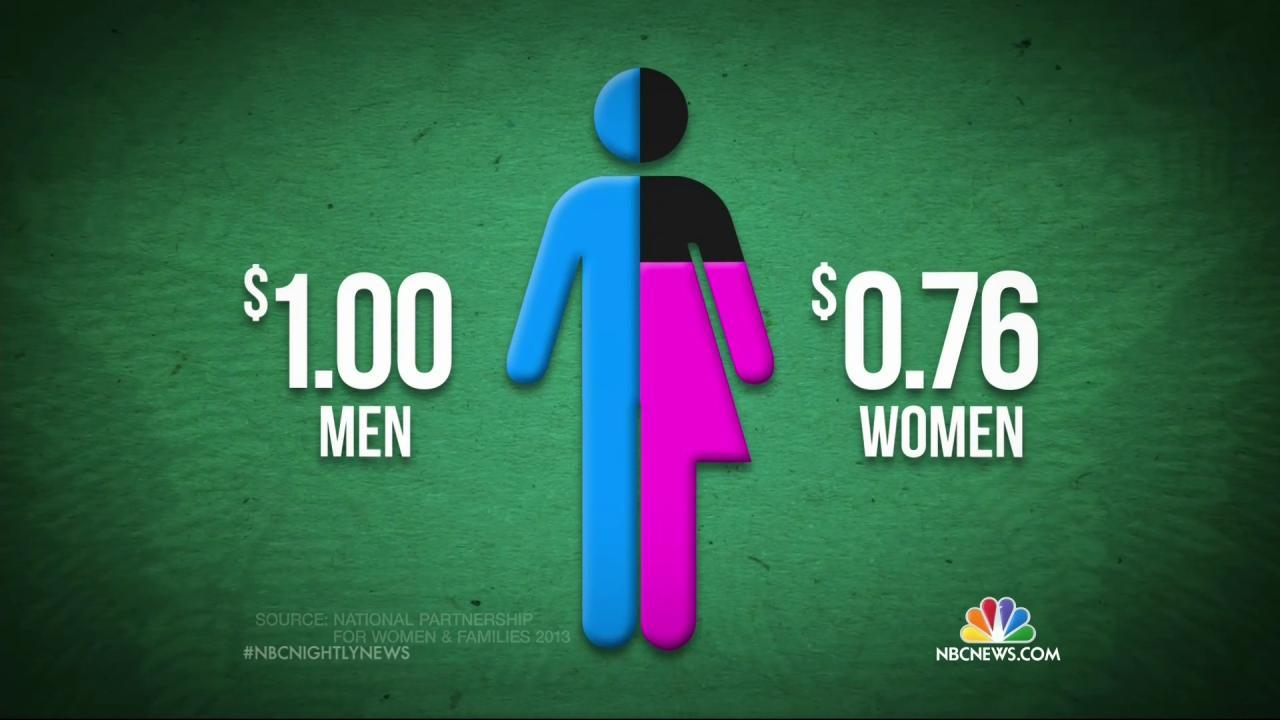 pecan gap hispanic single women Latinas and the wage gap april 2018 a persistent gender-based wage gap continues to harm women, their families and the economy – and it is particularly damaging for latinas latinas in the united states are typically paid just 54 cents for every dollar paid to white, non-hispanic men1 overall, women employed full time, year-round are.