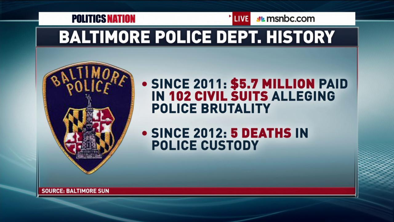 Accused Baltimore officers file to dismiss