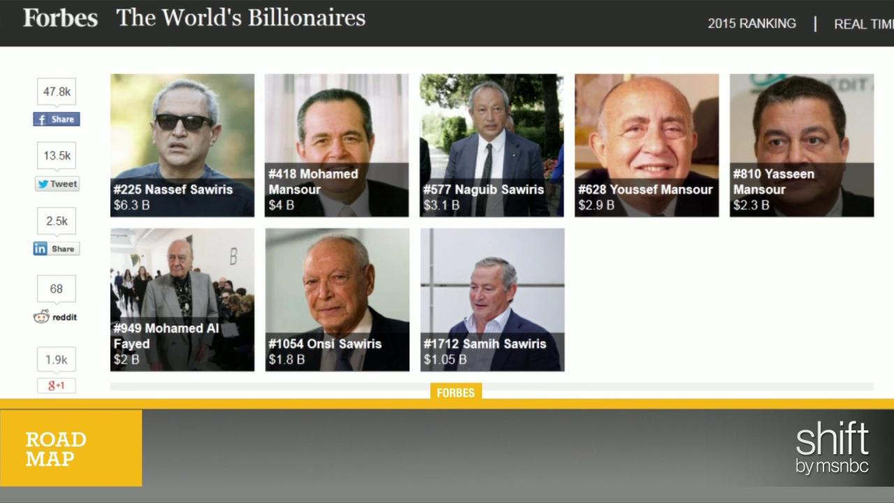 Tracking the rise of Egypt's billionaire...