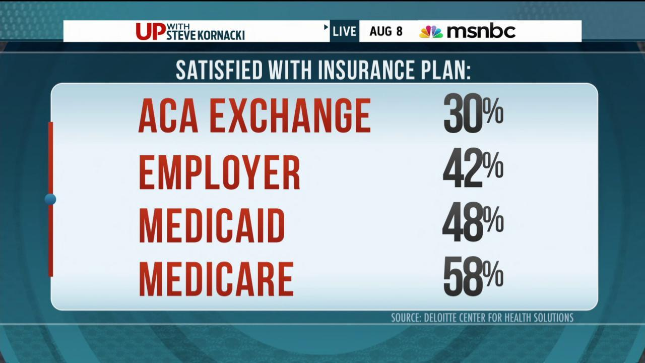 Kasich isn't alone in expanding Medicaid ...