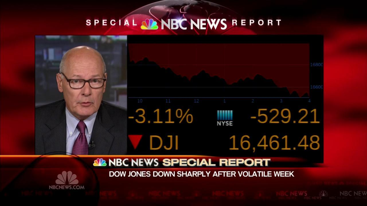 Nightly business report august 20 2015 pastor