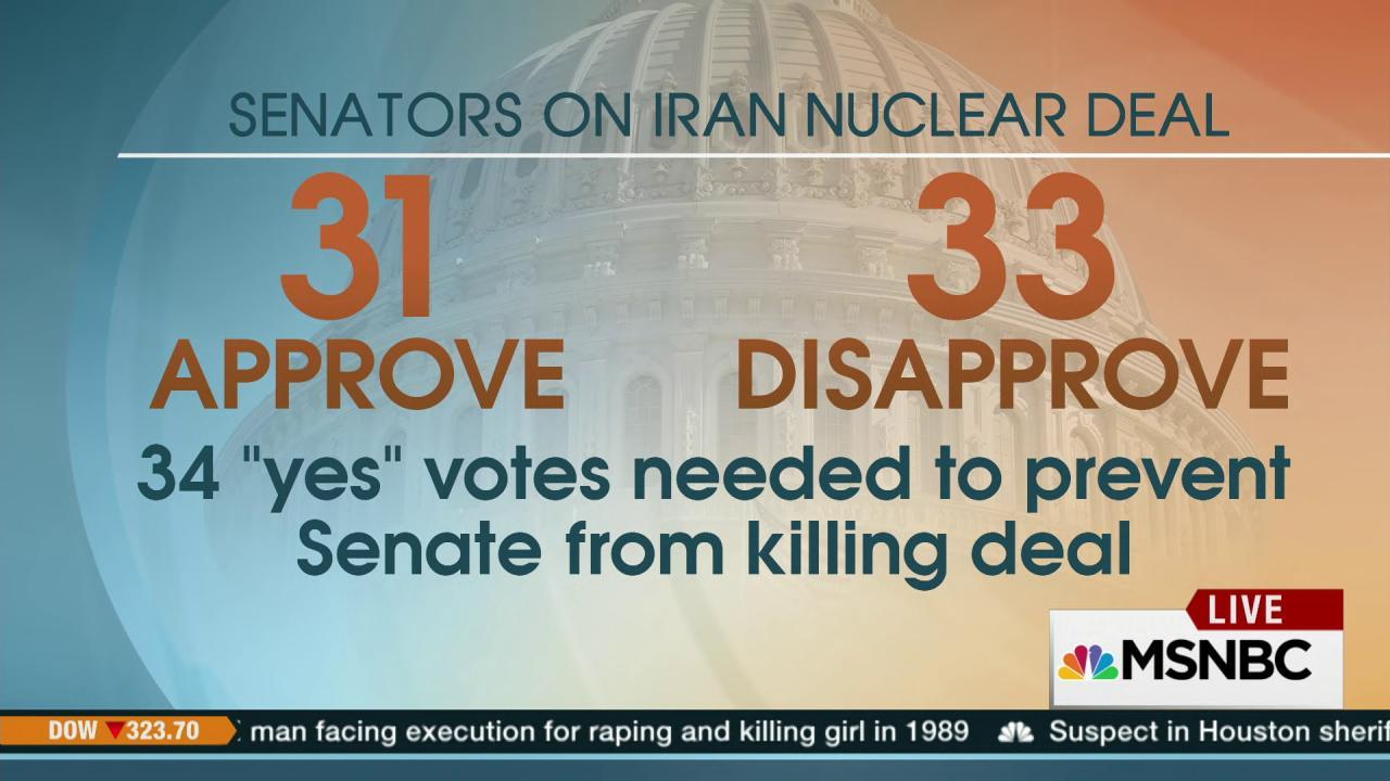 Will the Senate kill the Iran deal?