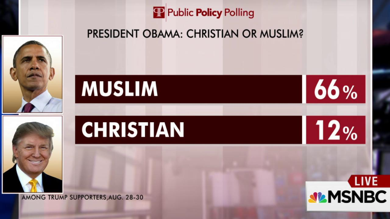 Most Trump supporters think Obama a Muslim...
