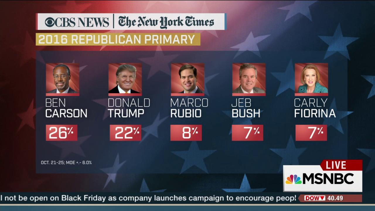 How should GOP candidates prepare for debate?