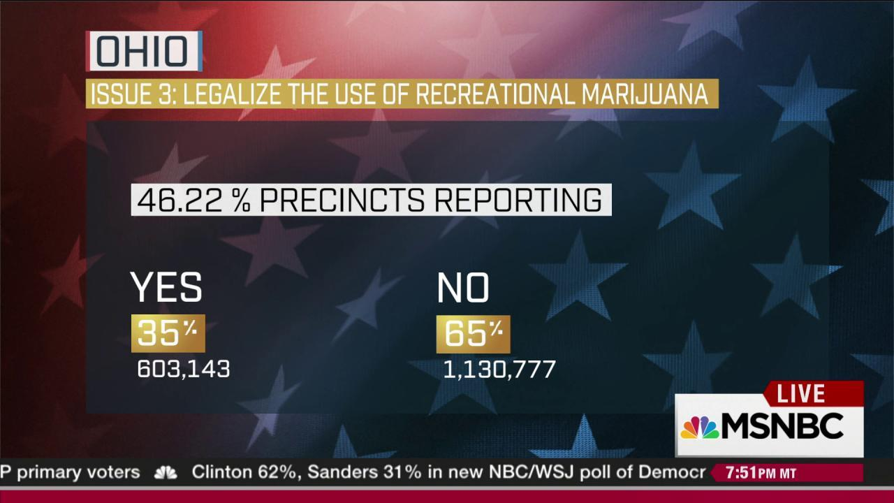 Legalized marijuana measure rejected in Ohio