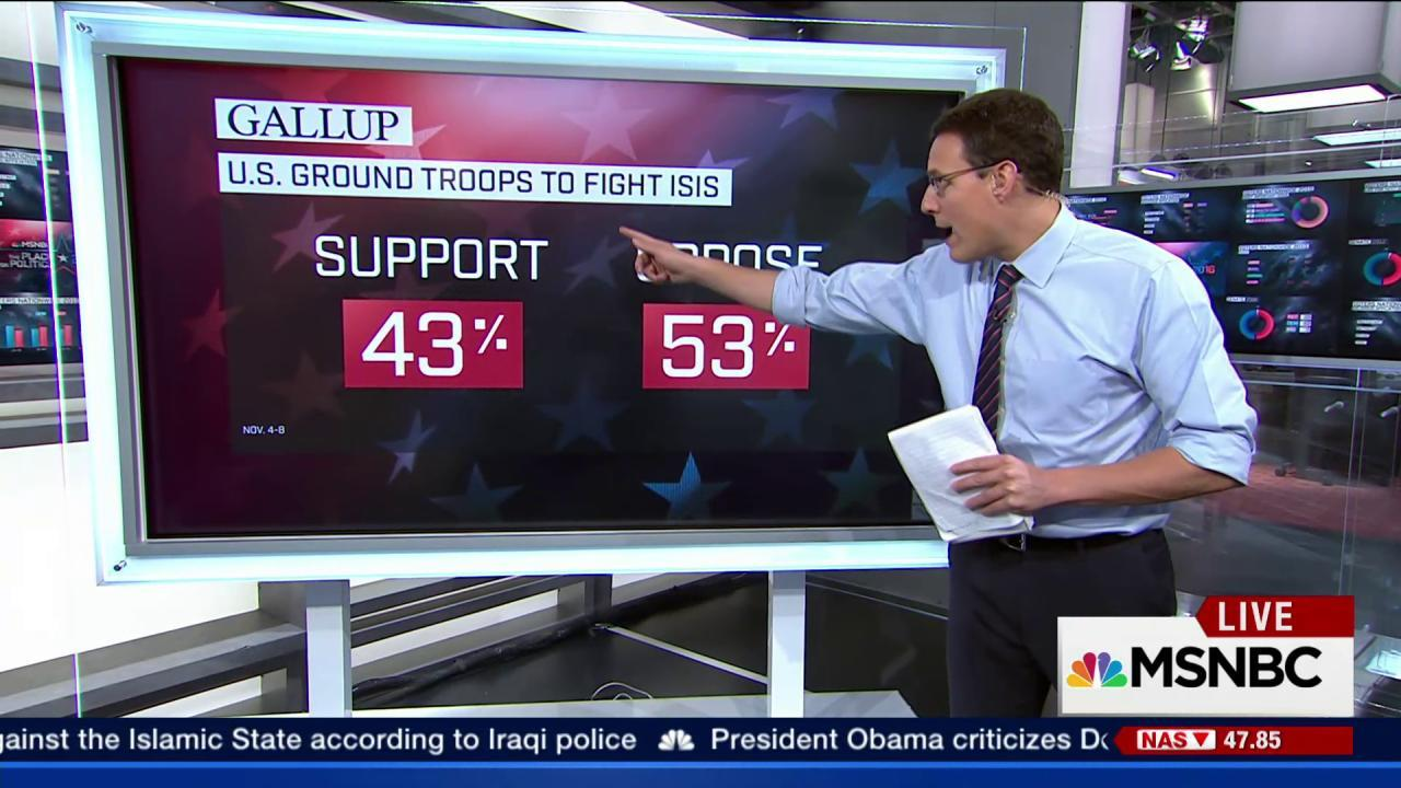 Americans stance on ISIS military action