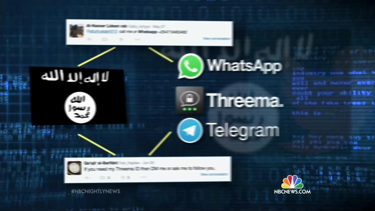 ISIS Uses WhatsApp, PlayStation to 'Go Dark' and Elude Surveillance