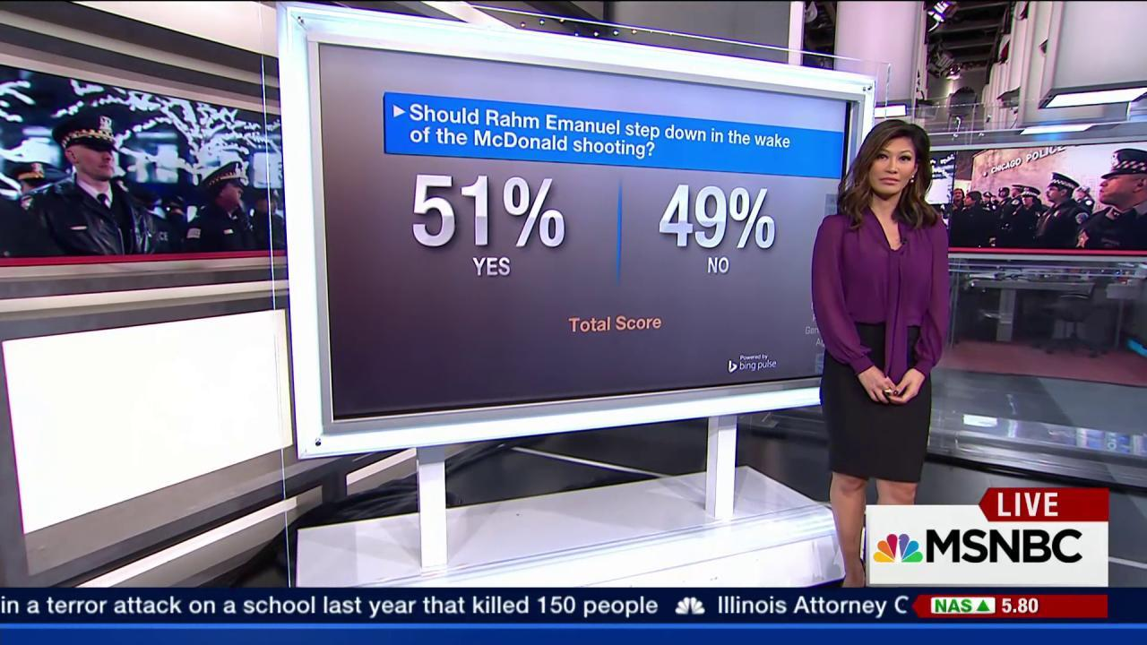 Viewer reactions to Rahm Emanuel