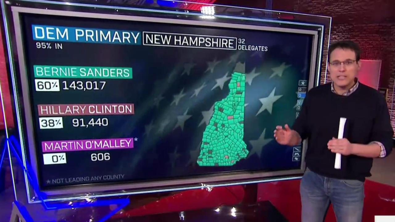 Breaking down the New Hampshire numbers