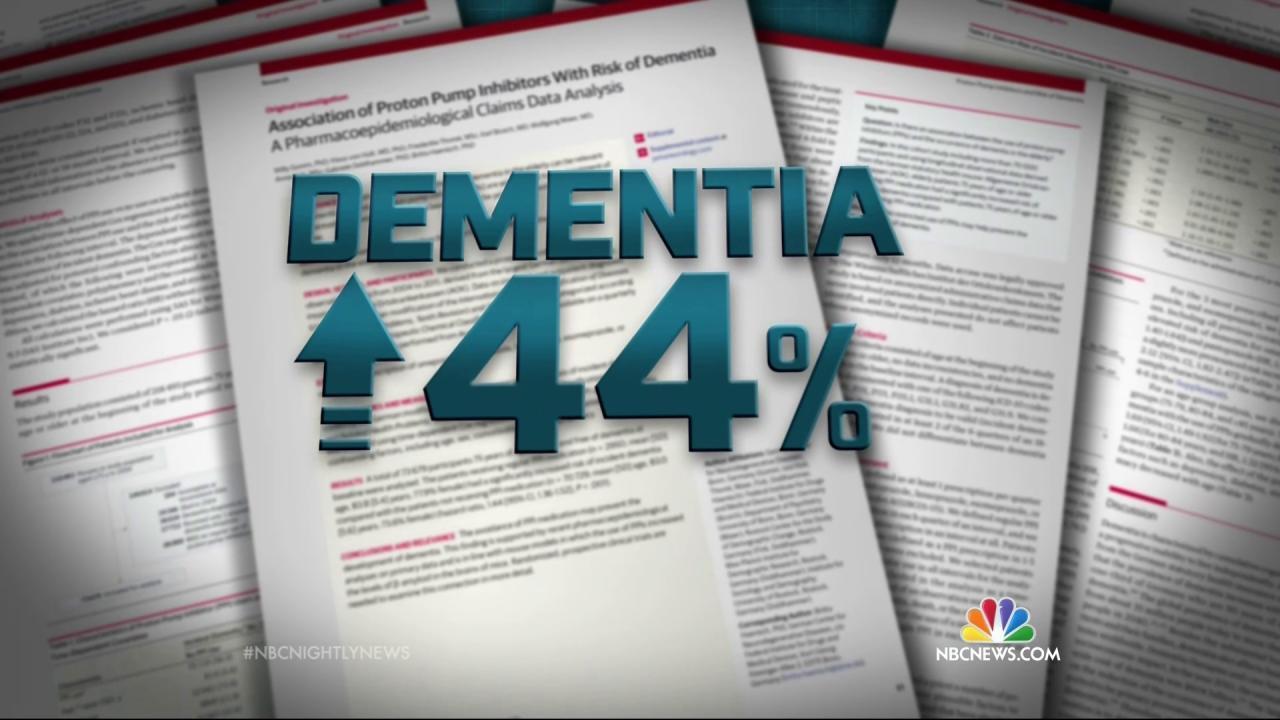 (PDF) Anxiety in Dementia - ResearchGate