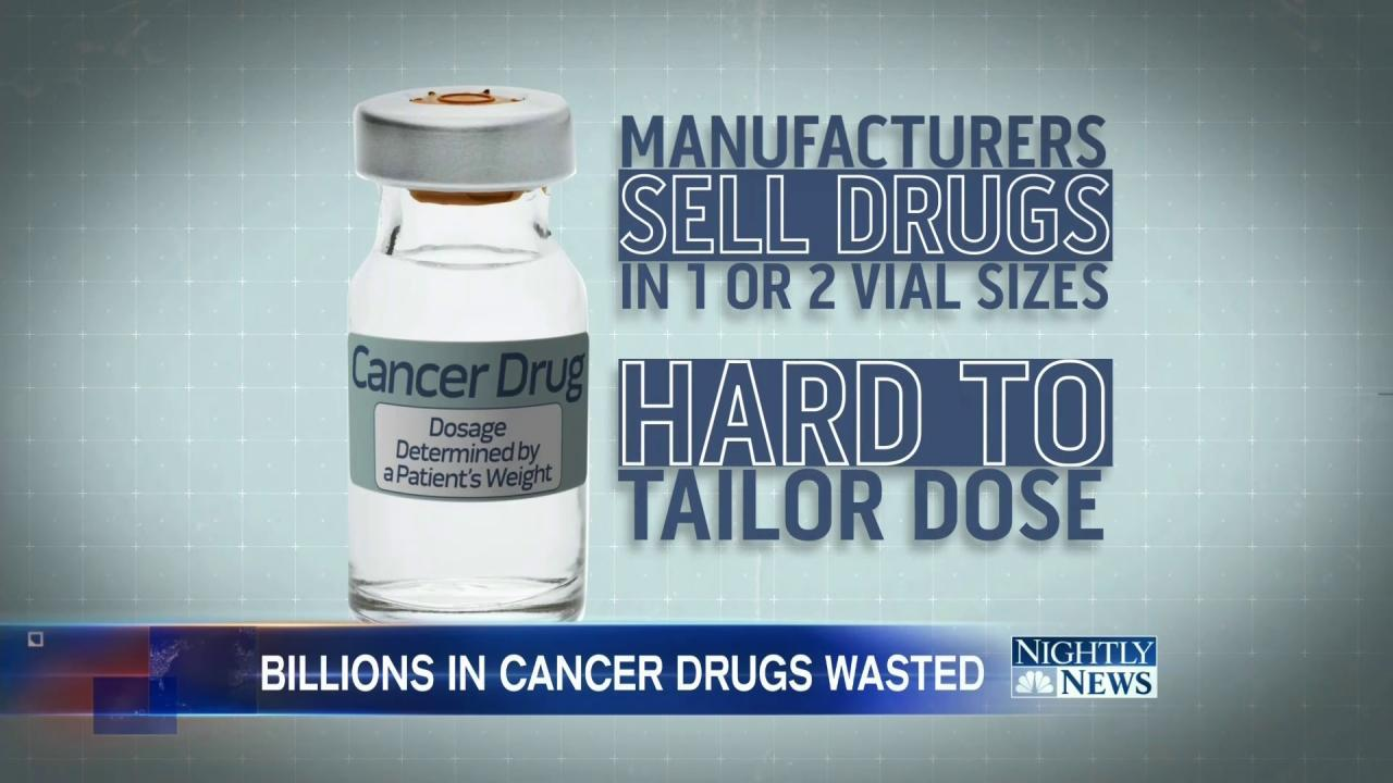 Patients Paying $3 Billion for Wasted Cancer Drugs