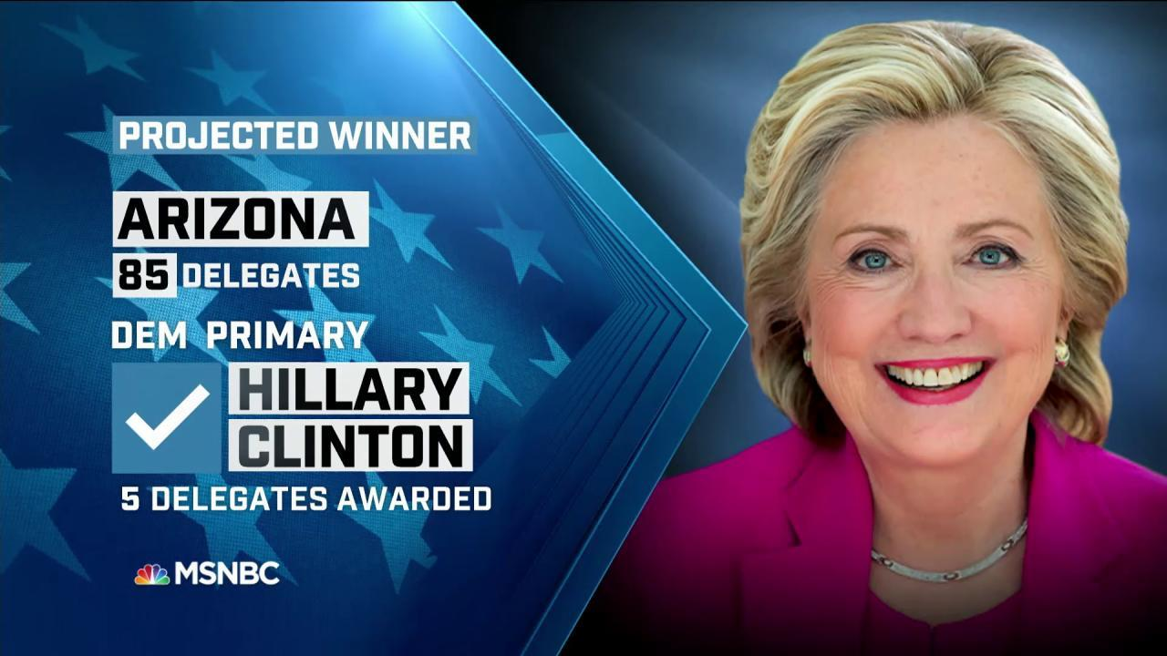 NBC News: Clinton wins Dem. AZ primary