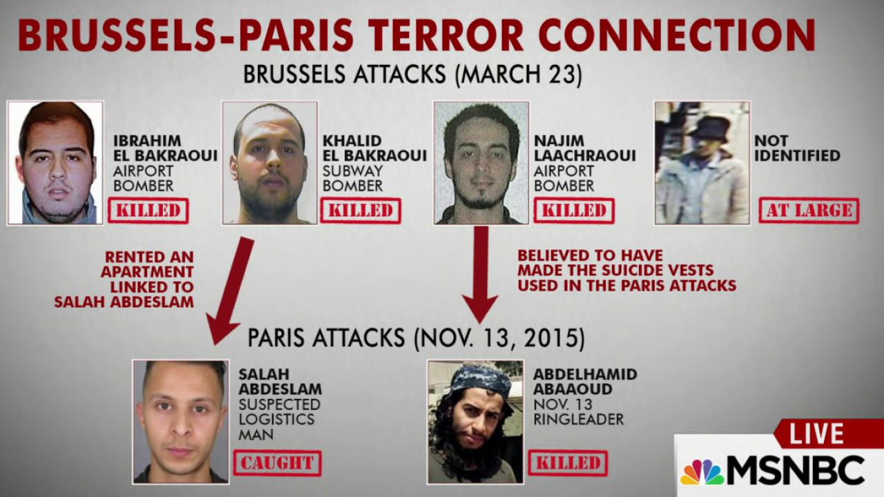 Brussels attacker deported in 2015, says...