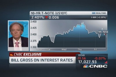 Stocks Slip on Ukraine Tension, Yellen's Comments on Rate Hikes