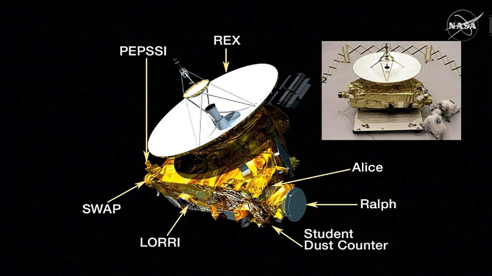 NASA's New Horizons Probe Gives Us Our First Look at the 'Person in Pluto'