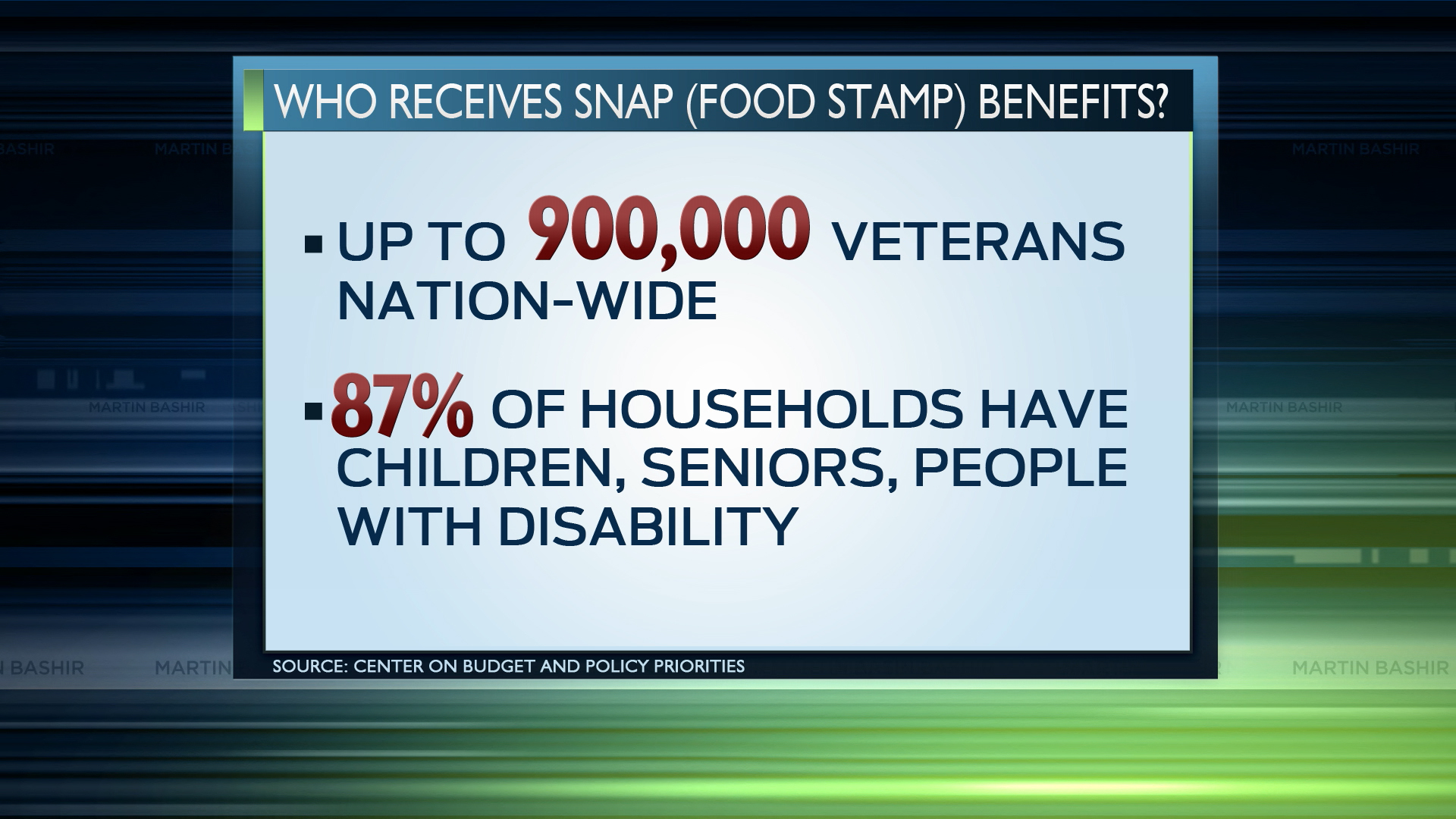 GOP's food stamp attack