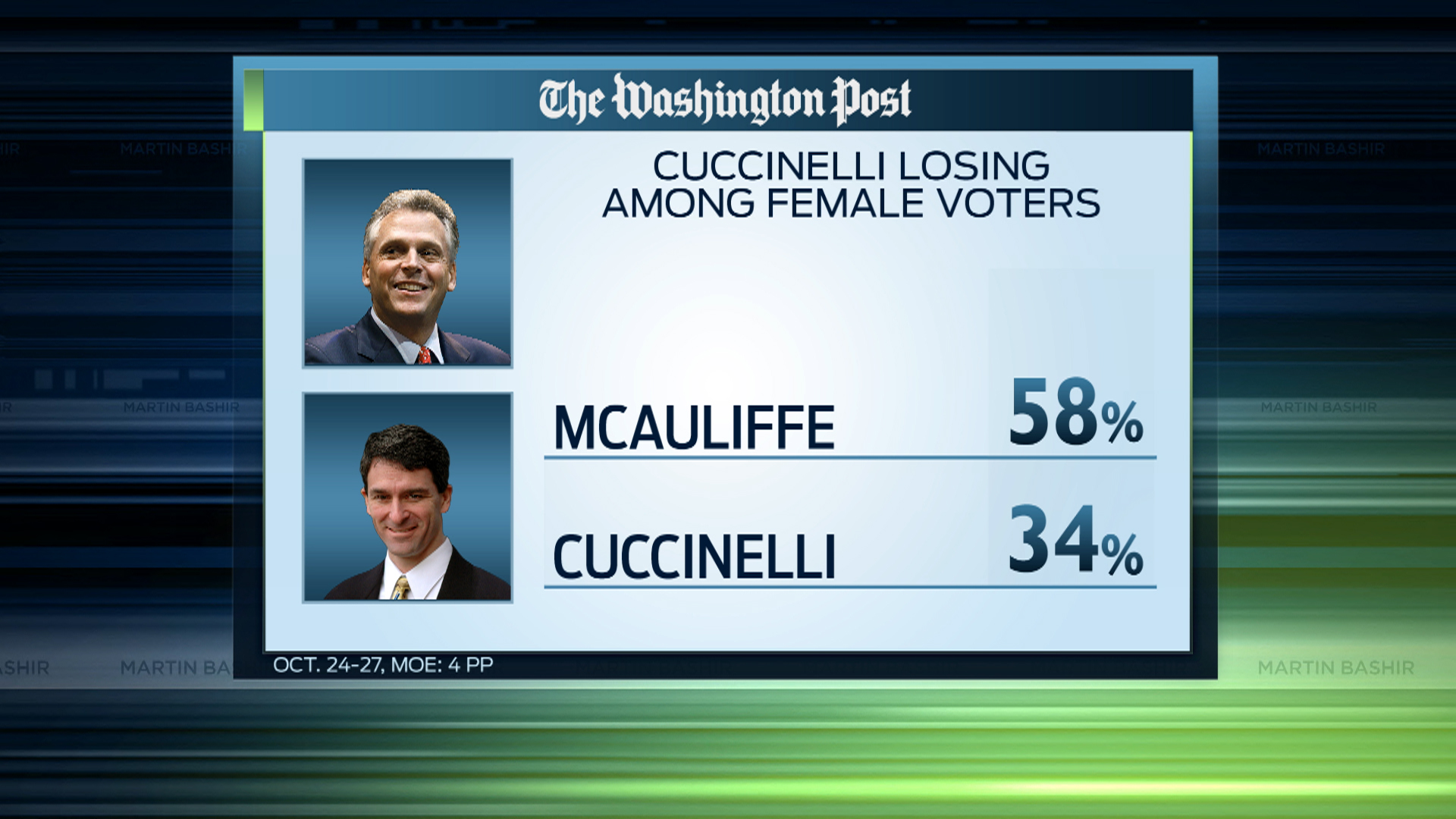 Cuccinelli/Jackson embody GOP's problems