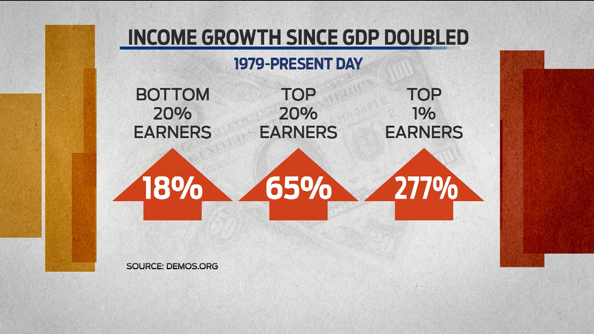 Time to drop the GDP?