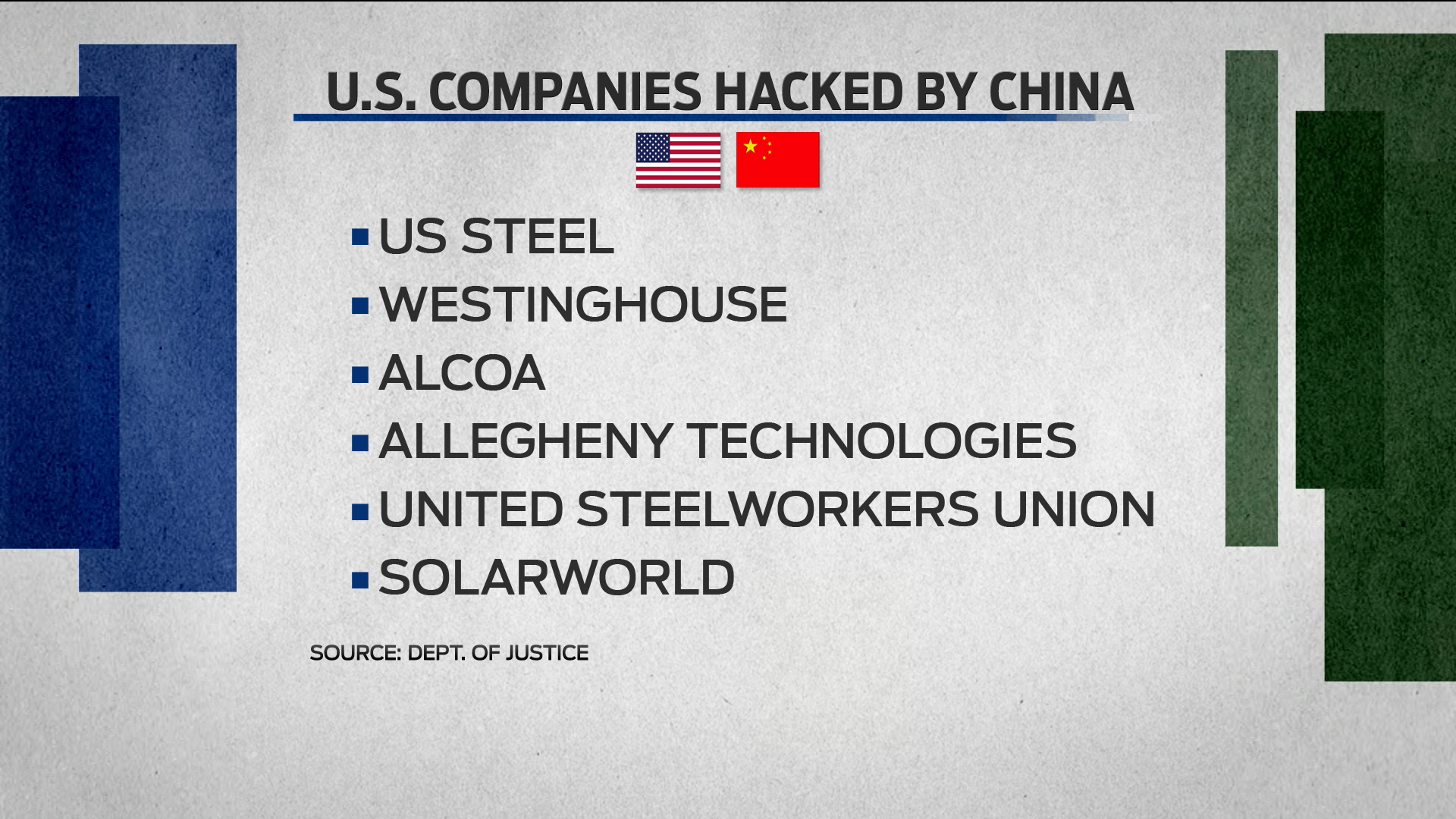 How Chinese espionage could hurt our economy