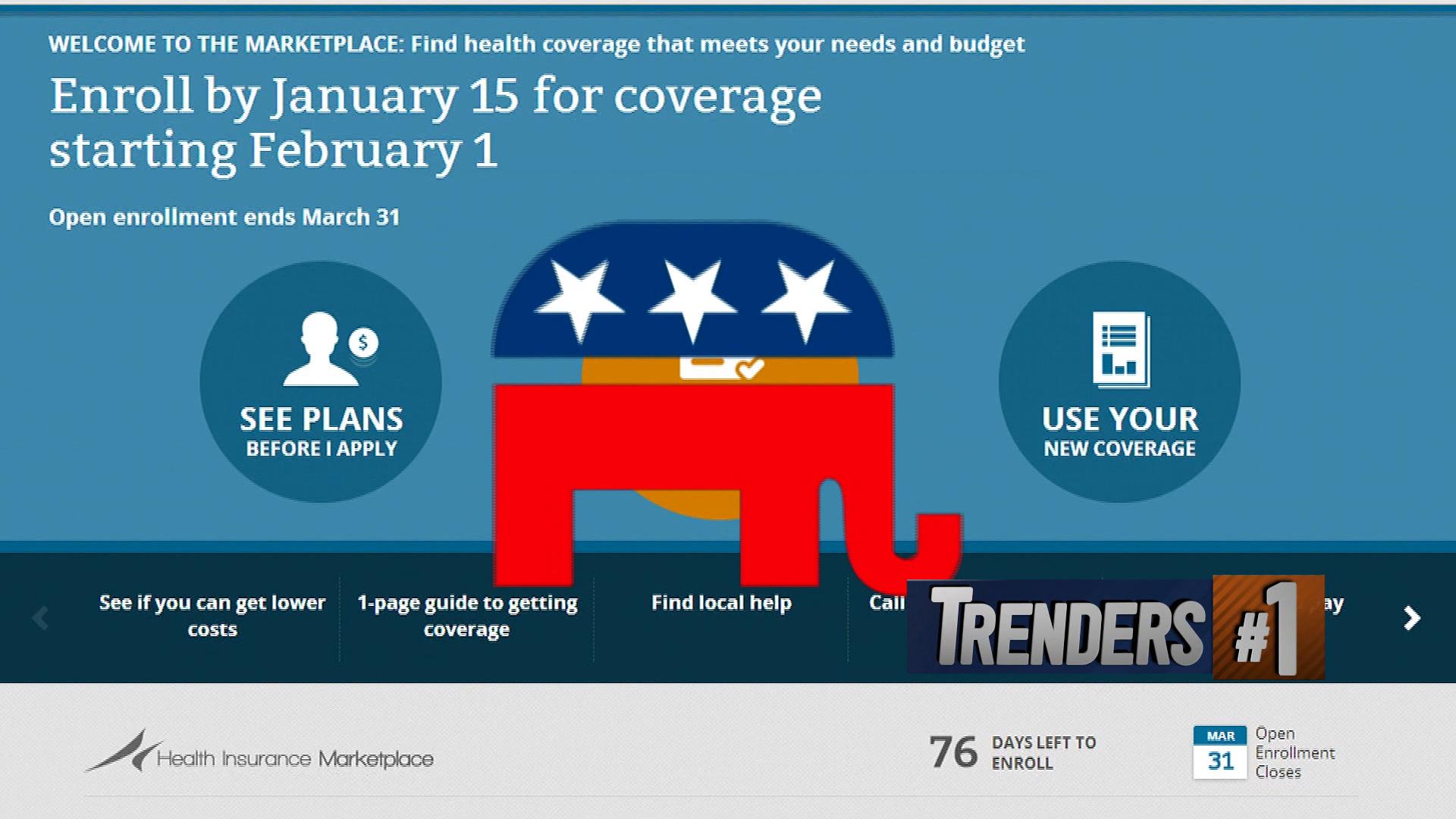 The latest Conservative Obamacare scare