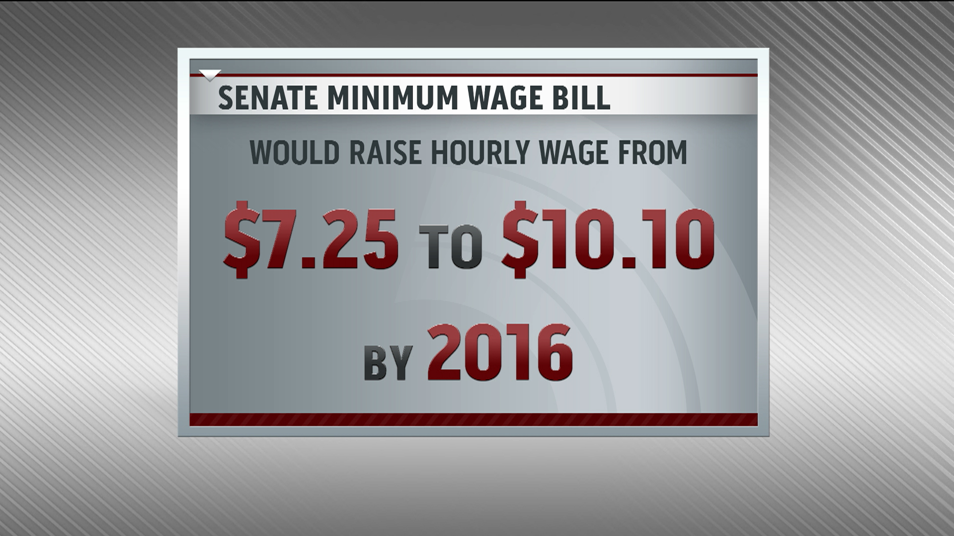 Will bill to raise minimum wage pass?